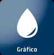 >Gr�fico